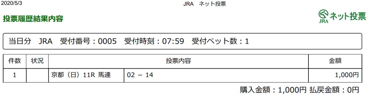 f:id:onix-oniku:20200503080618p:plain