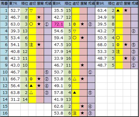 f:id:onix-oniku:20200503143514p:plain