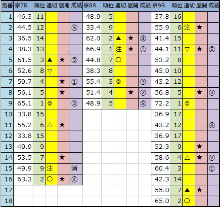 f:id:onix-oniku:20200503143658p:plain