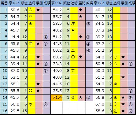 f:id:onix-oniku:20200503163728p:plain