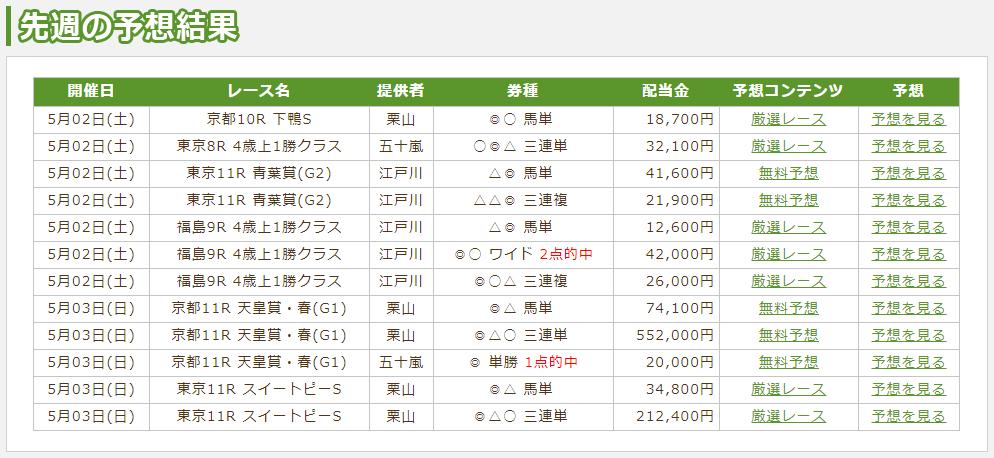 f:id:onix-oniku:20200508005006p:plain