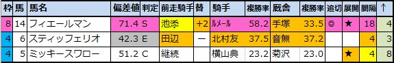 f:id:onix-oniku:20200508103408p:plain