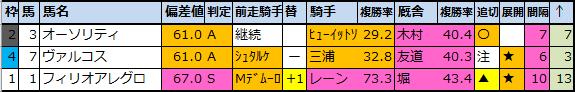 f:id:onix-oniku:20200508105715p:plain