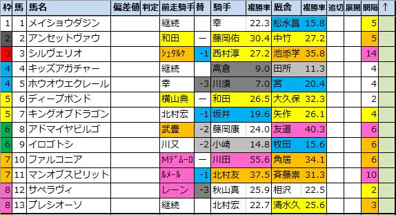 f:id:onix-oniku:20200508115506p:plain
