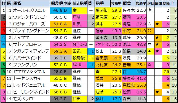 f:id:onix-oniku:20200508120049p:plain