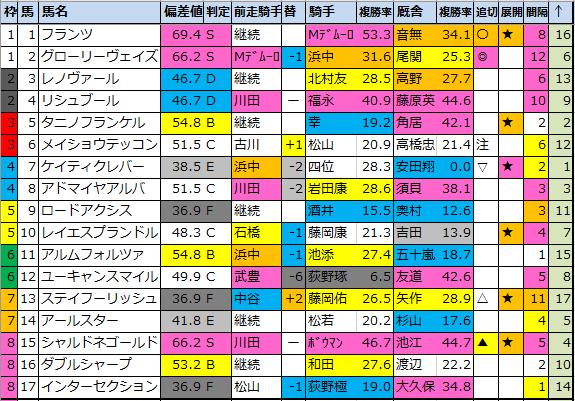 f:id:onix-oniku:20200508120117p:plain