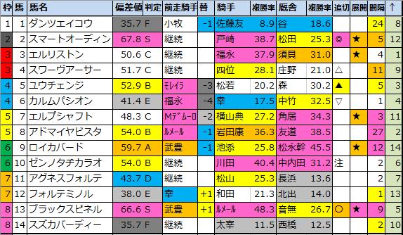 f:id:onix-oniku:20200508120216p:plain