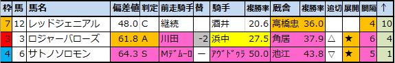 f:id:onix-oniku:20200508121329p:plain