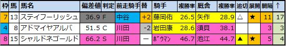 f:id:onix-oniku:20200508121358p:plain