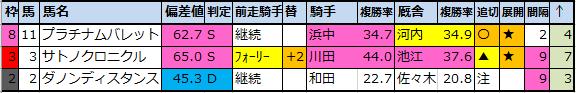 f:id:onix-oniku:20200508121434p:plain
