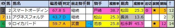 f:id:onix-oniku:20200508121505p:plain