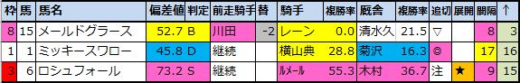 f:id:onix-oniku:20200508143454p:plain