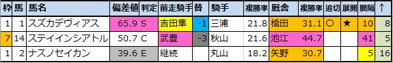 f:id:onix-oniku:20200508143533p:plain