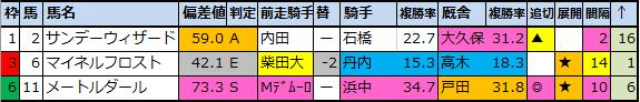 f:id:onix-oniku:20200508143607p:plain