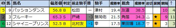 f:id:onix-oniku:20200508143637p:plain