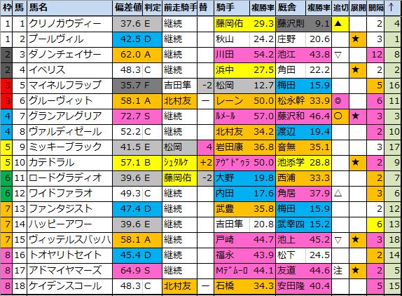 f:id:onix-oniku:20200508151533p:plain