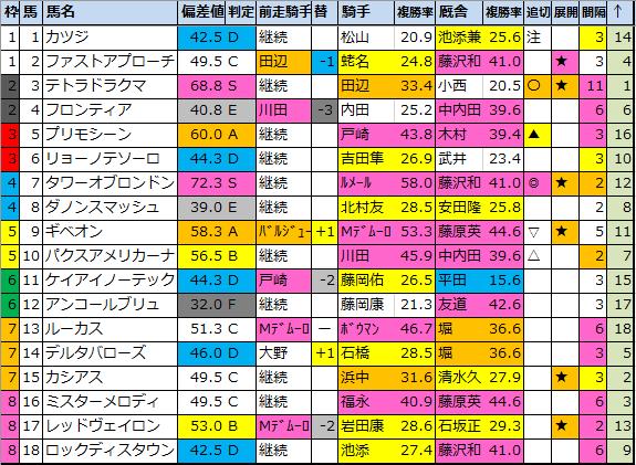 f:id:onix-oniku:20200508151602p:plain