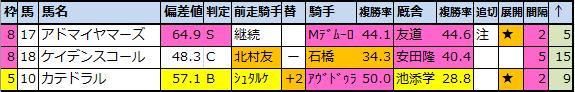 f:id:onix-oniku:20200508153519p:plain