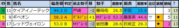 f:id:onix-oniku:20200508153544p:plain