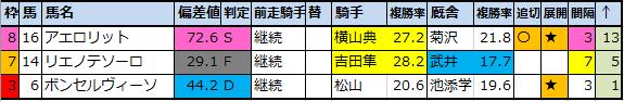 f:id:onix-oniku:20200508153614p:plain