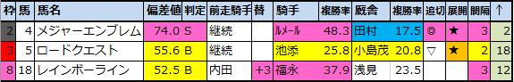 f:id:onix-oniku:20200508153649p:plain
