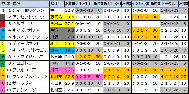 f:id:onix-oniku:20200508172851p:plain