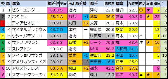 f:id:onix-oniku:20200508184534p:plain