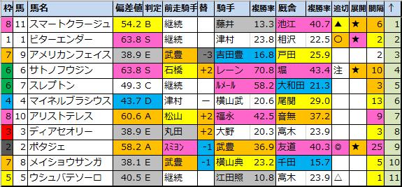 f:id:onix-oniku:20200508184855p:plain