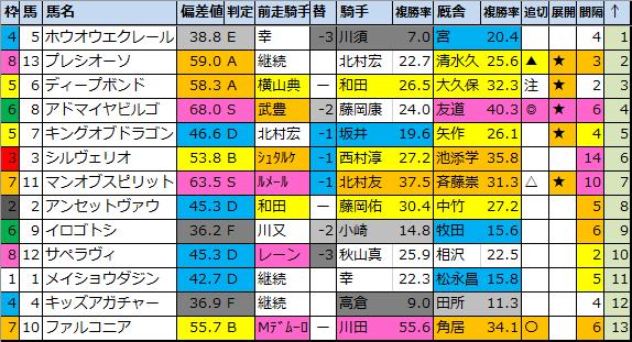 f:id:onix-oniku:20200508192323p:plain