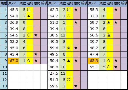 f:id:onix-oniku:20200508202558p:plain
