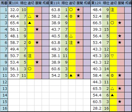 f:id:onix-oniku:20200508202628p:plain