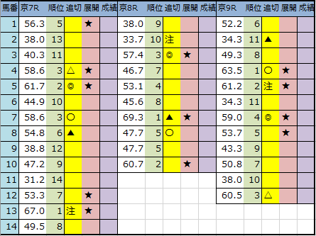 f:id:onix-oniku:20200508202703p:plain