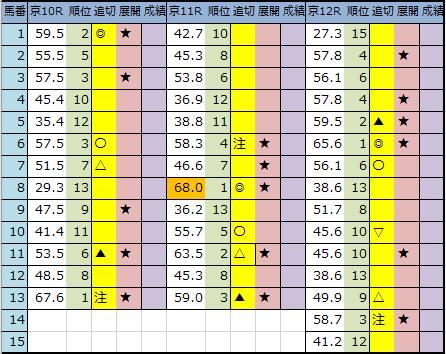 f:id:onix-oniku:20200508202729p:plain