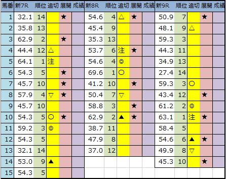 f:id:onix-oniku:20200508202800p:plain