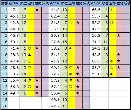 f:id:onix-oniku:20200508202826p:plain