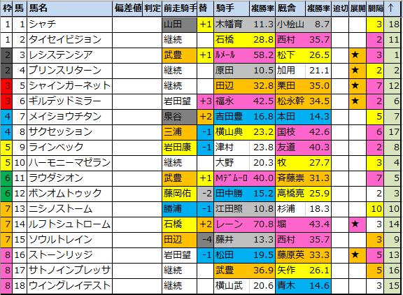 f:id:onix-oniku:20200508211049p:plain