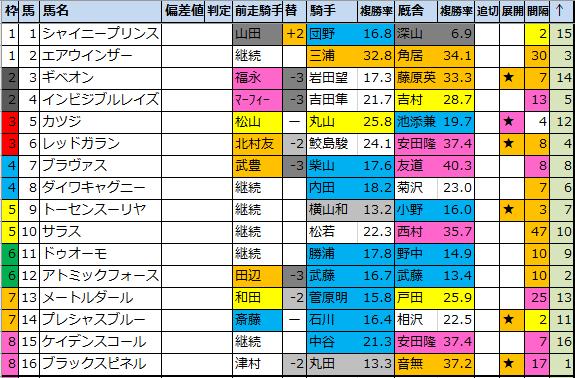 f:id:onix-oniku:20200508211847p:plain