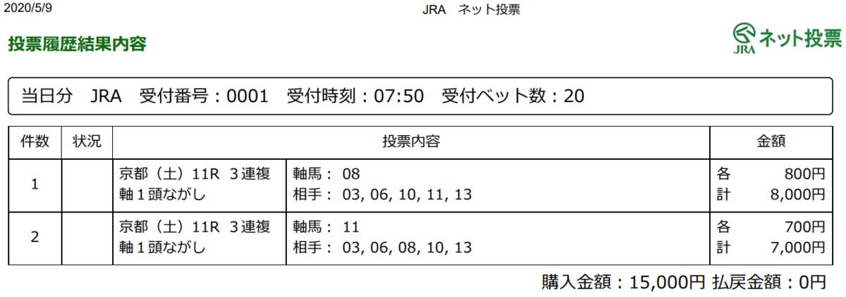 f:id:onix-oniku:20200509075059p:plain