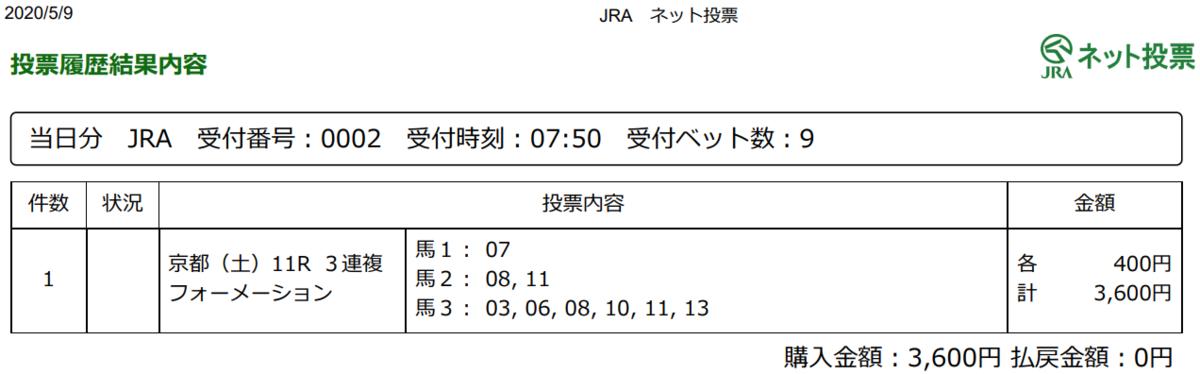 f:id:onix-oniku:20200509075132p:plain