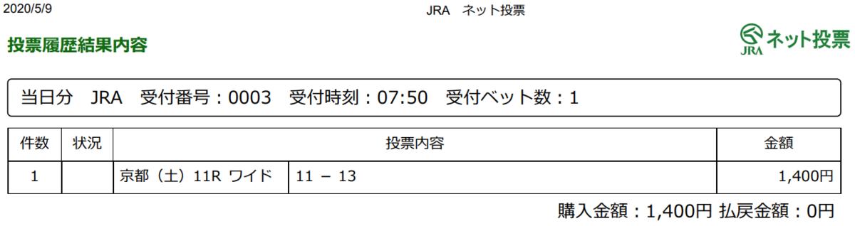 f:id:onix-oniku:20200509075207p:plain