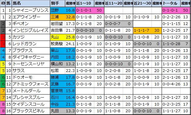 f:id:onix-oniku:20200509114019p:plain