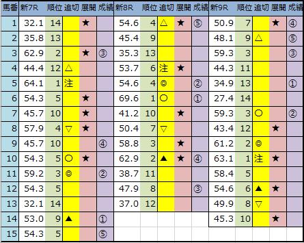 f:id:onix-oniku:20200509142536p:plain