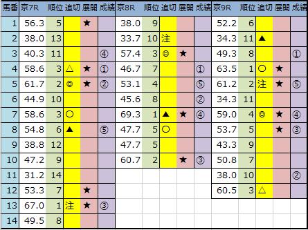 f:id:onix-oniku:20200509143904p:plain