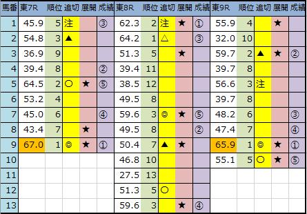 f:id:onix-oniku:20200509144517p:plain