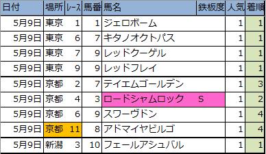 f:id:onix-oniku:20200509161046p:plain
