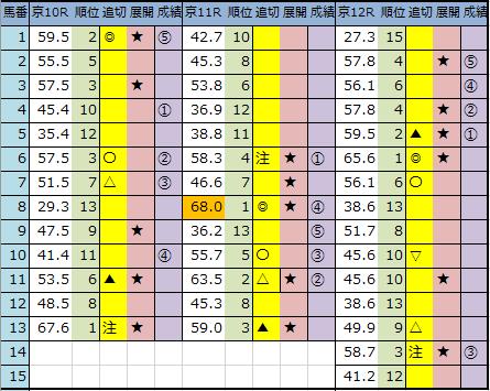 f:id:onix-oniku:20200509162941p:plain