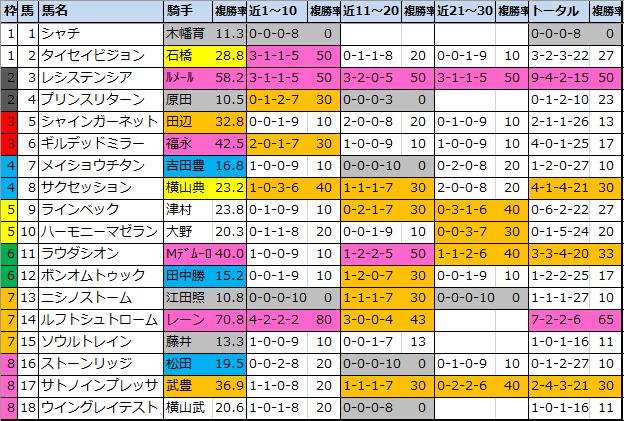 f:id:onix-oniku:20200509174530p:plain