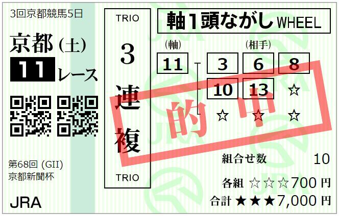 f:id:onix-oniku:20200509181033p:plain