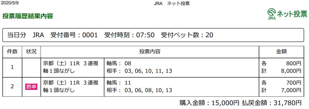 f:id:onix-oniku:20200509181046p:plain