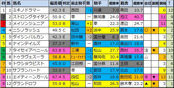 f:id:onix-oniku:20200509191505p:plain